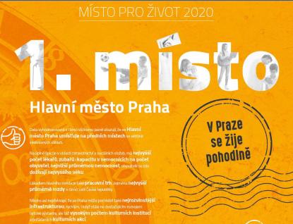 Praha zvítězila ve srovnávacím výzkumu Místo pro život. Zlínský kraj obsadil pátou pozici