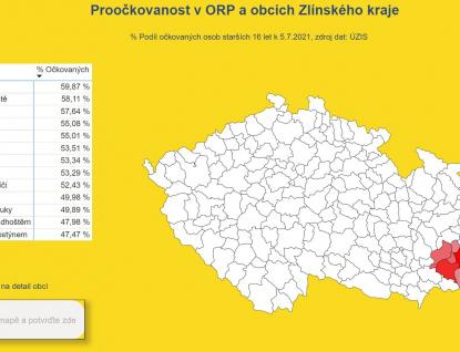 Zlínský kraj má nejméně nakažených scovid-19 vČeské republice
