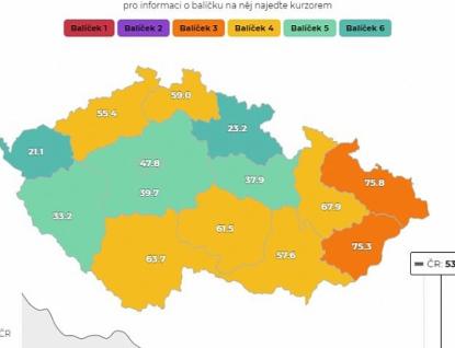 Počet nakažených scovid-19 v kraji nadále klesá. Nemocnice se pomalu vrací kplánované operativě