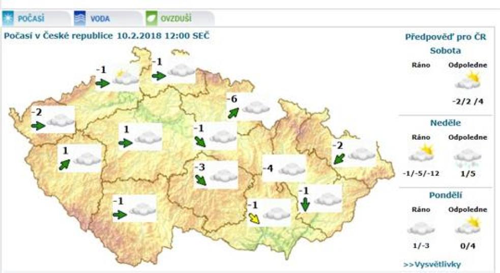 ČHMÚ: Pozor na zhoršené rozptylové podmínky